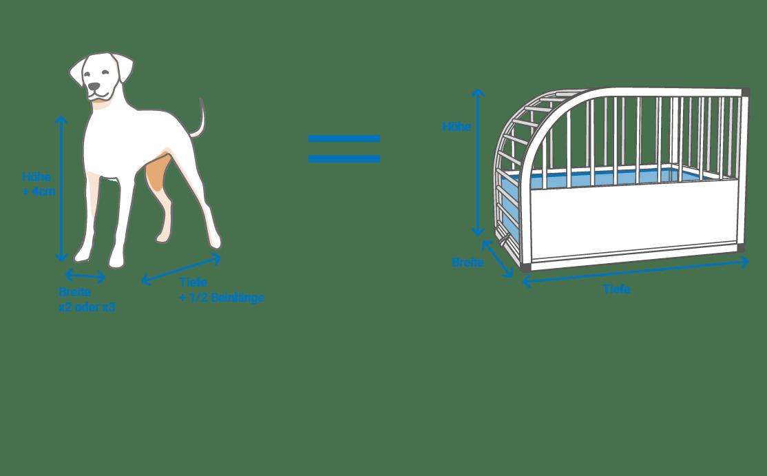 unic Messanleitung - Hundemaße ergeben die passende unic Alu Box