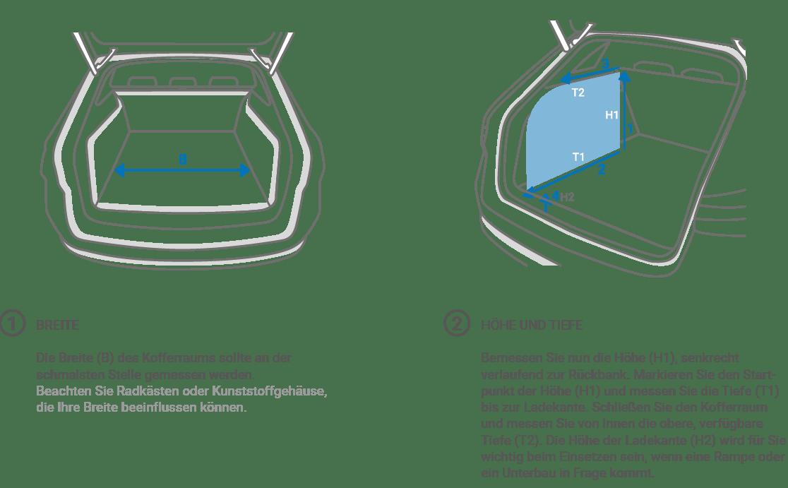 unic Messanleitung - Kofferraum
